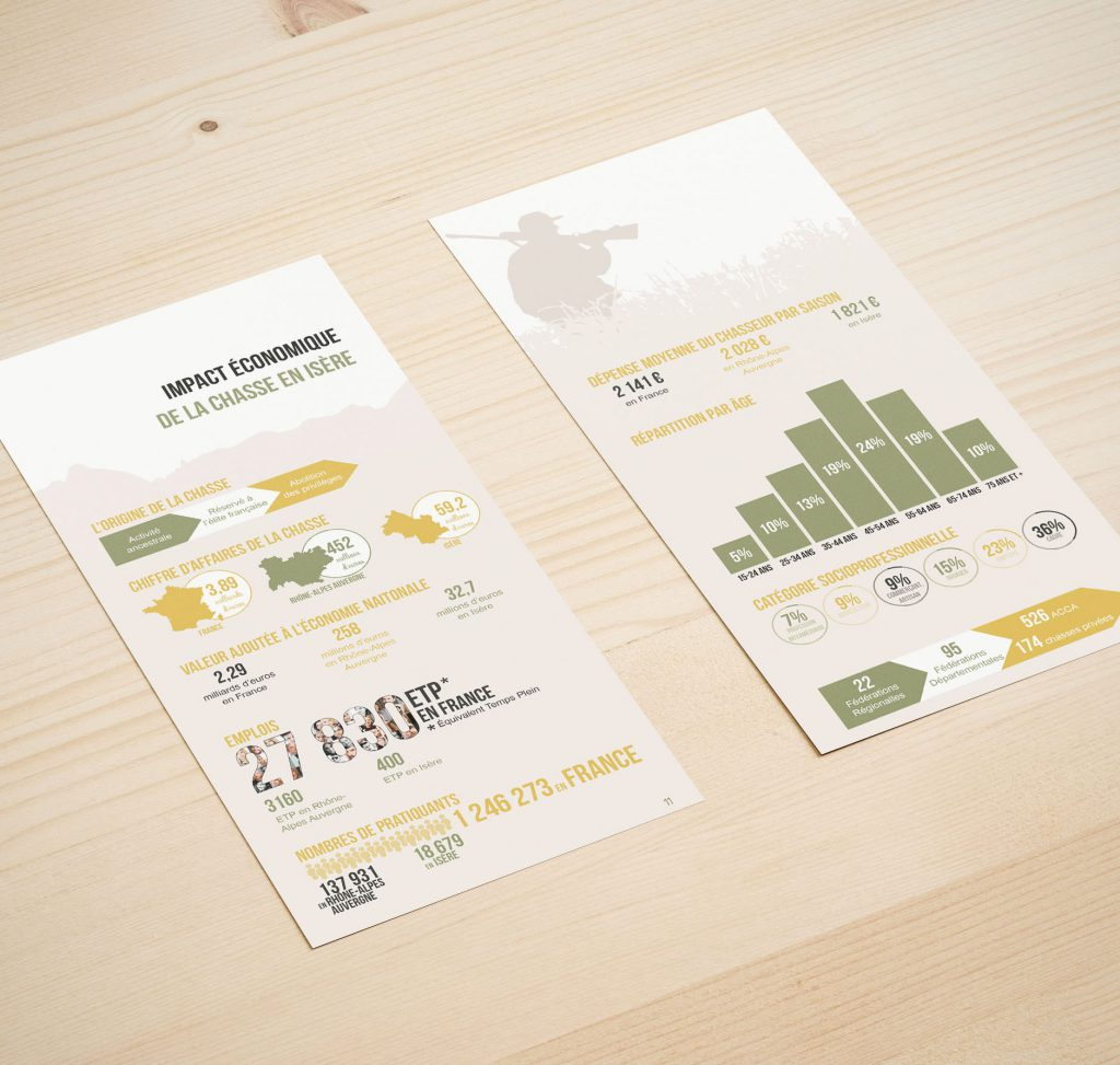 flyer-graphiste